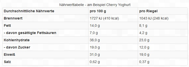 best-body-crunchy-one-naehrwerte-tabelle